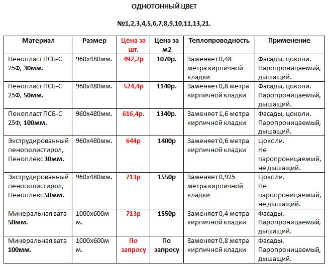 Термопанели Клинкер